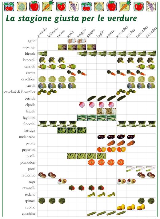 calendario-verdura-stagione